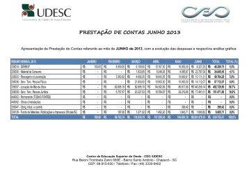 PRESTAÇÃO DE CONTAS JUNHO 2013 - CeO - Udesc