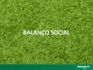BALANÇO SOCIAL - Unimed do Brasil