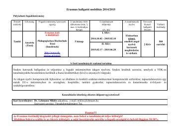 Erasmus hallgatói mobilitás ‒ 2012/2013 II. félév ... - ELTE Tanító