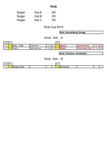 Einzel und Klub Cup