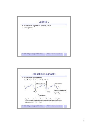 Fourier-sarja - Tietoliikennelaboratorio
