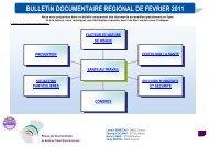 télécharger le bulletin documentaire régional de Février 2011