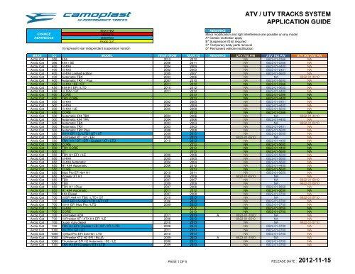 2005-2009 ARCTIC CAT 500 4X4 PERFORMANCE SERIES REAR ATV CV AXLE