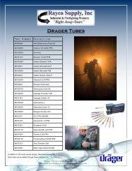 Gas Detection - Rayco Supply, Inc.
