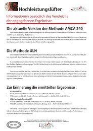 Informationen über die Luftleistung eines Lüfters - Leader GmbH