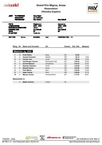 Rangliste 2002-2000 - Grand Prix Migros