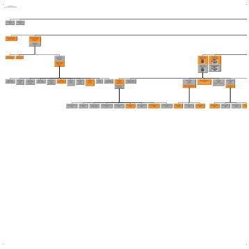 Unbekannter Titel - Eberle Automatische Systeme