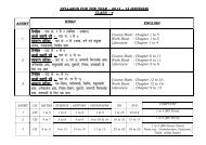 Syllabus for Classes 4, 5 & 6 - Mayo College