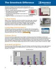 Damper Conveniences and Features - Greenheck - Page 2