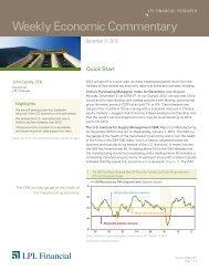Weekly Economic Commentary - LPL Financial