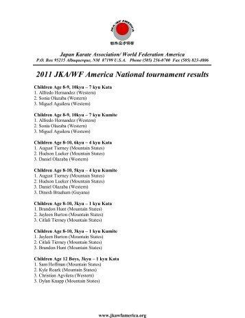 2011 JKA/WF America National tournament results - South Atlantic ...