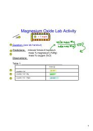 Day 08- Empirical Formula of MgO Lab Activity Details