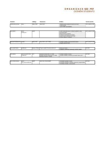 Návrhy na ocenění studentů - Fakulta stavební
