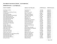 11 OCTOBER 2012ER NAMEFull Name Date - Law Society of ...
