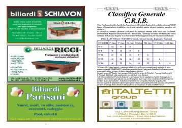 Classifica Generale C.R.I.B. - CRIB - Centro Raccolta Italiana Biliardo