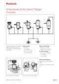 Vacuum Valves - Page 7