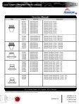 Mazak Parts Catalog - American Laser Enterprises, LLC. - Page 6