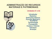 ADM MATERIAIS - Unidade 01 e 02.pdf - FESP