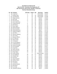 Overall Results - YellowJacket Racing
