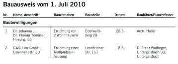 Bauausweis vom 1. Juli 2010 - Stadt Linz
