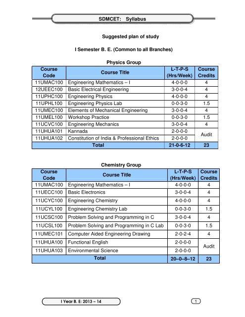 electrical engineering plan of study wiring diagram Electrical Engineering Certificate electrical engineering plan of study
