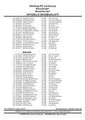 Salzburg AG Landescup Kreuzboden Riesentorlauf ... - Rauris - Seite 5