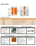 Bundled Solutions Brochure - GigOptix.com - Page 5