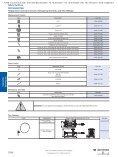ALLEN BRADLEY / GUARDMASTER - Documentation ... - Audin - Page 5