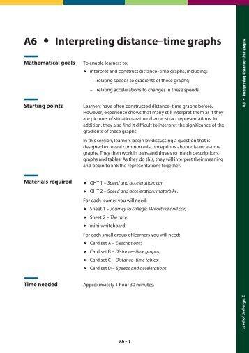 a6 interpreting distancetime graphs great maths teaching ideas - Distance Time Graph Worksheet