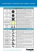 Katalog Wyrobów Technicznych - Page 5