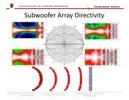 Subwoofer Array Directivity - Excelsior Audio