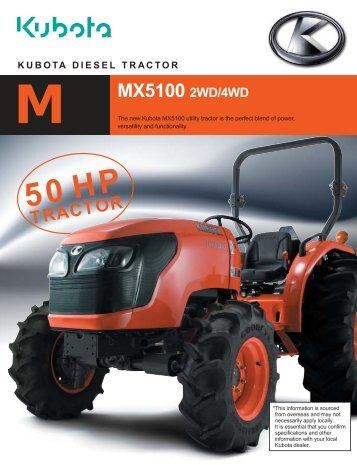 Kubota MX5100 Series - LiveUpdater