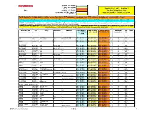 2012 Cable Price List Final 04 25 2012NP - Raytheon