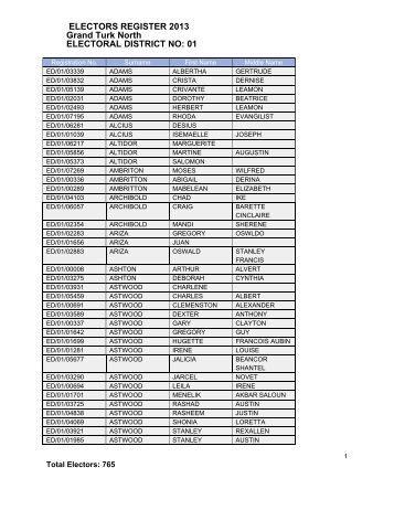 TCIG Electors Register.pdf
