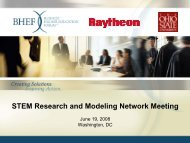 STEM Research and Modeling Network Meeting - Raytheon