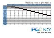 Clique aqui para imprimir o arquivo - Prefeitura de Praia Grande