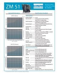 Atlas Copco ZM 51.pdf - HSI Blowers
