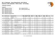Triathlon Rawa - wyniki - STS-Timing