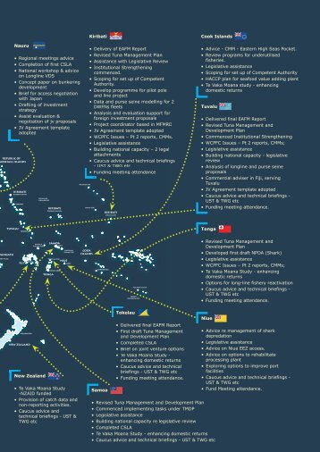 t Activities - Pacific Islands Forum Fisheries Agency