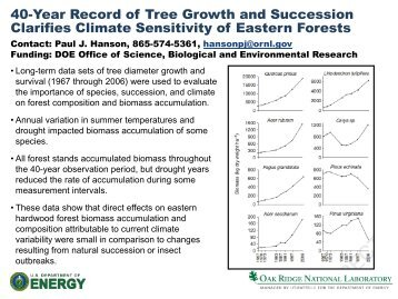 40-Year Record of Tree Growth and Succession Clarifies Climate ...