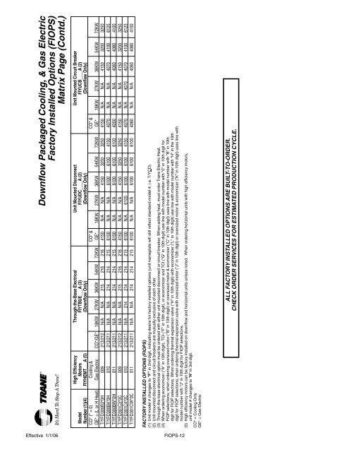 Trane Ycd 036 Wiring Diagram