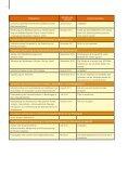 Umwelterklärung 2011 - Ums Uni Bremen - Universität Bremen - Page 4