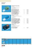 LWL-Stecksysteme - R&M - Seite 6