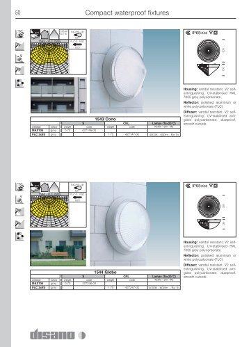 Compact waterproof fixtures - comlux.sk
