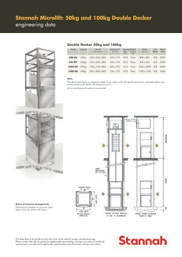 microlift 50 100kg double decker engineering stannah?quality=85 microlift user handbook988kincluding 50 100kg stannah stannah microlift wiring diagram at fashall.co