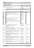 Gestellungsmitteilung AES - DAKOSY Datenkommunikationssystem ... - Seite 2