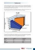 antibakterieller Schutz - Seite 5