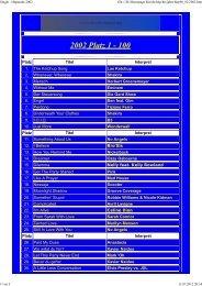 2002 Platz 1 - 100