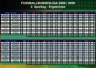 FUSSBALLBUNDESLIGA 2008 / 2009 2. Spieltag - Ergebnisse