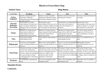 Physics Glog Rubric